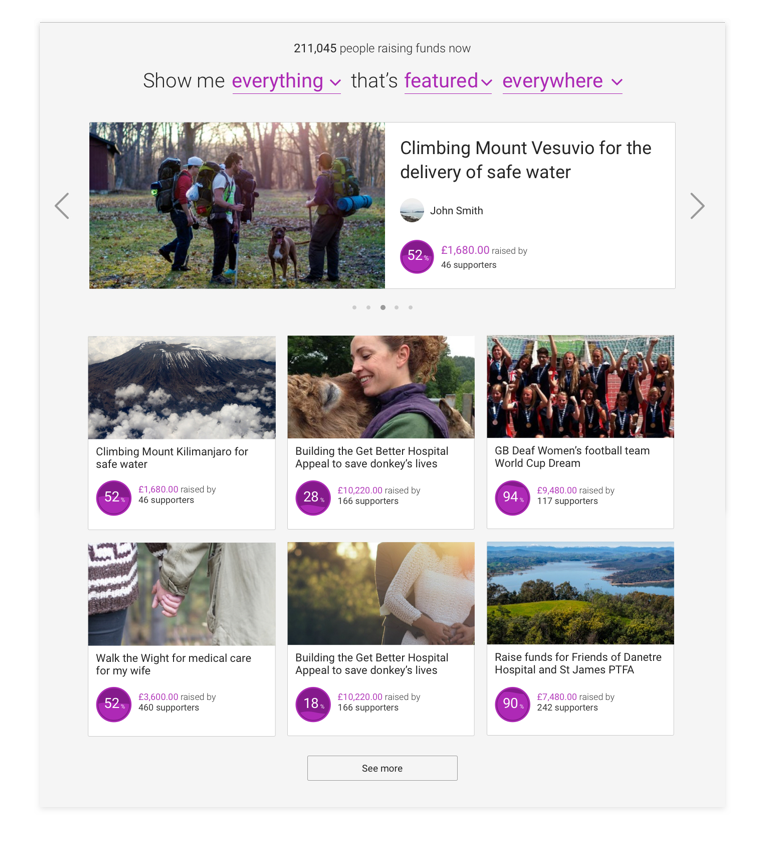 JustGiving Crowdfunding filtering